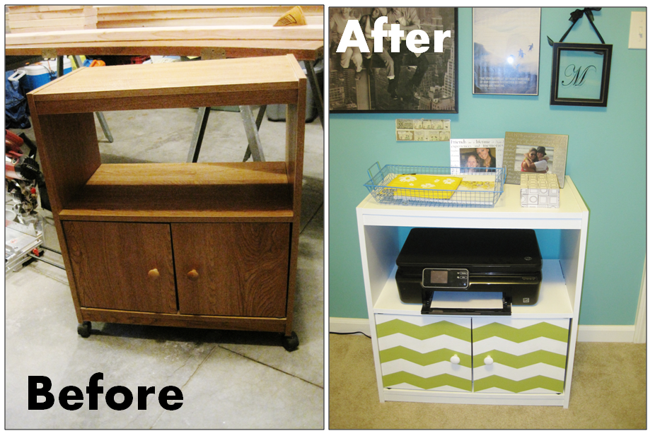 Blog before-after