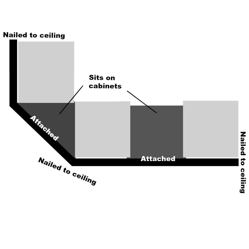 Nook Trim Diagram 3